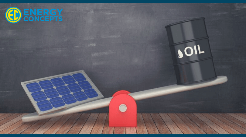 Solar energy out weighing Crude Oil
